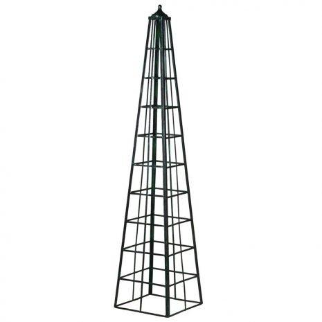 Capability Obelisk